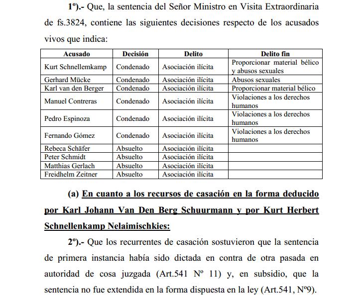 Sentencia Asociación Ilícita, 2015